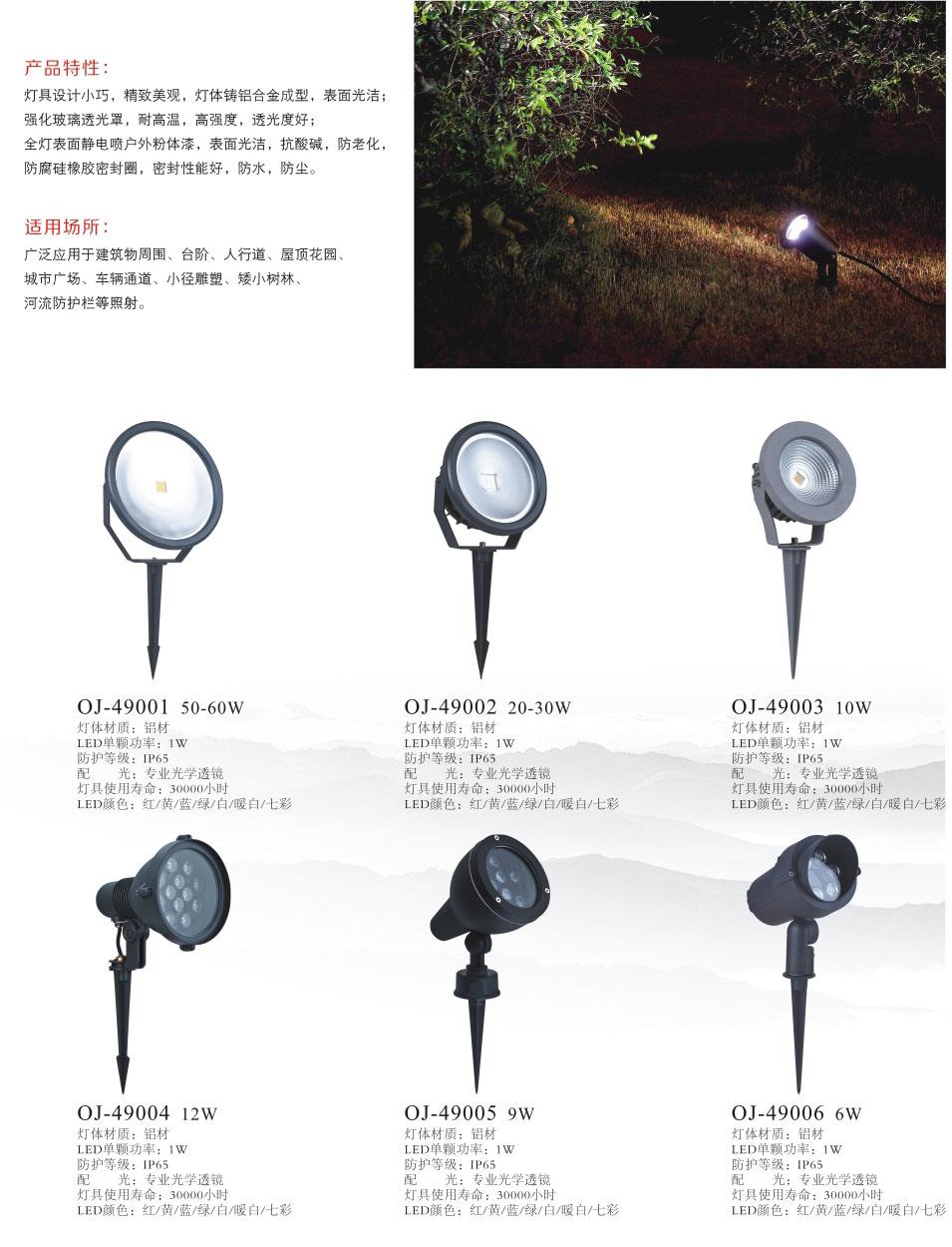 LED灯系列